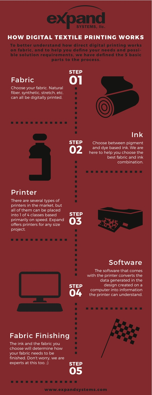 Expand Systems   Digital Textile Solutions Provider